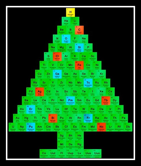 """Periodic Table Tree. """"ChemisTree"""" aka Chemistry Tree. Bringing the holidays to the classroom. A Propensity to Discuss post."""